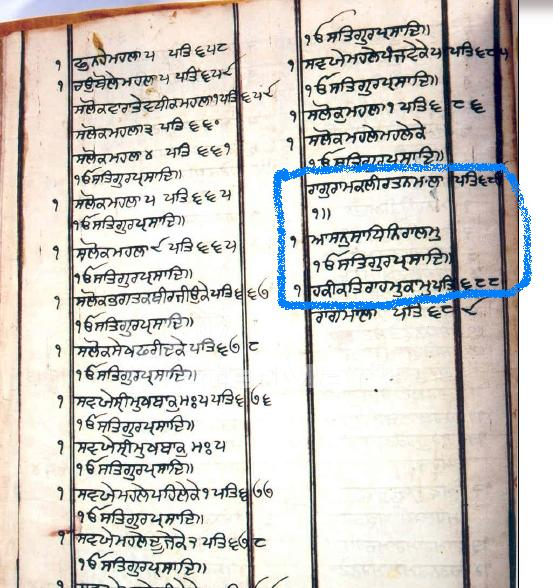 The contents page (ਤਤਕਰਾ) of a puraatan saroop from Takht Patna Sahib showing the descrited compositions (ਕਚੀ ਬਾਣੀ) 'Raag Ramkali Ratan-mala', 'Aasan Saadh Niraalam', and 'Hakeekatrah mukam' written before Raagmala. (Photo courtesy of www.RagmalaBaniHai.info)