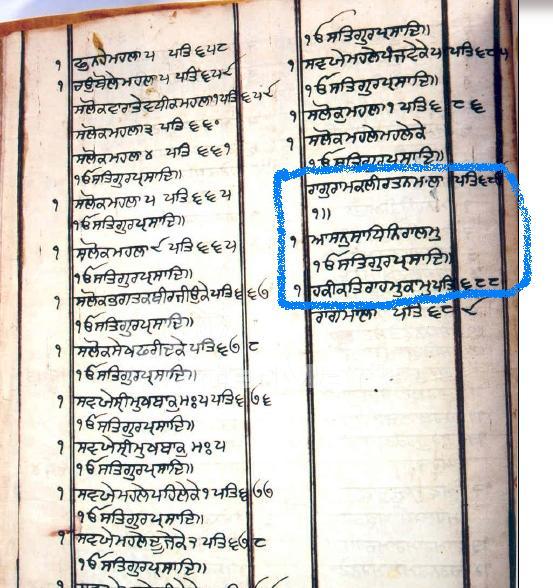 The contents page (ਤਤਕਰਾ) of a puraatan saroop from Takht Patna Sahib showing the descrited compositions (ਕਚੀ ਬਾਣੀ) 'Raag Ramkali Ratan-mala', 'Aasan Saadh Niraalam', and 'Hakeekatrah mukam' written before Raagmala. (Photo courtesy of www.RagmalaBaniHai.info)
