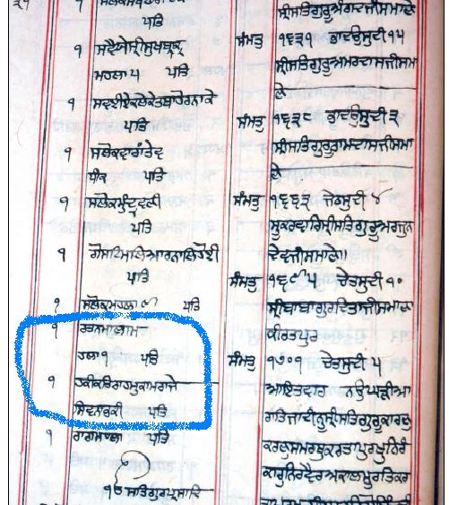 "The contents page (ਤਤਕਰਾ) of a puraatan saroop from Takht Patna Sahib showing the descrited compositions (ਕਚੀ ਬਾਣੀ) 'Ratan-mala', 'Hakeekatrah mukam Raaje Shiv Nabh kii"" written before Raagmala. (Photo courteosy of www.RagmalaBaniHai.info)"