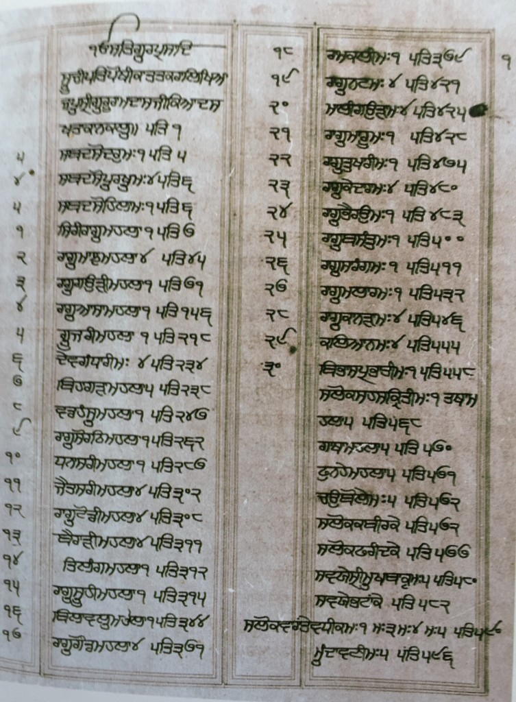 A Saroop of Sri Guru Granth Sahib Ji that ends with Mundaavanee.