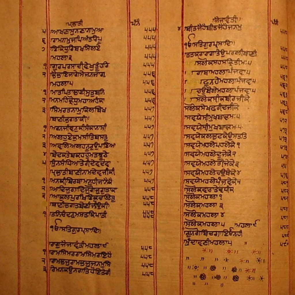 The index page of an ancient Saroop of Sri Guru Granth Sahib Ji which states Mundaavani is the closing Bani.