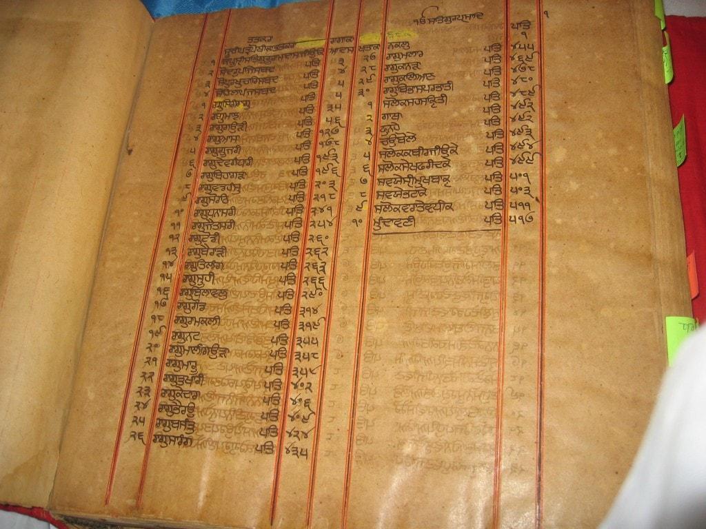 Saroop of Sri Guru Granth Sahib Ji which shows in the index that it ends with Mundaavani (courtesy of 'Mundaavani' by Giani Gurdit Singh)